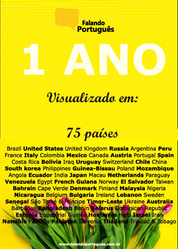 1_ano_blog_falando_portugues_visaulização